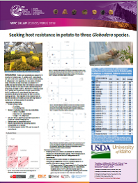 Seeking host resistance in potato to three Globodera species.